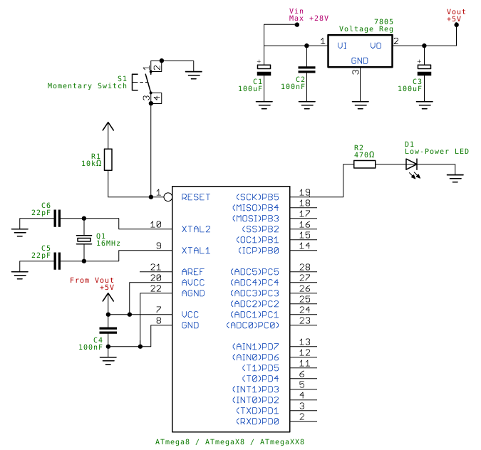Using The Atmegaxxx Microcontroller